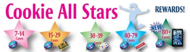 Cookie All Star Banner